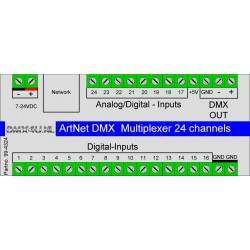 Artnet DMX Multiplexer 24 channels - DinRail