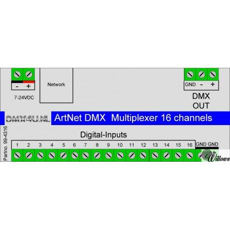 Artnet DMX Multiplexer 16 channels - DinRail